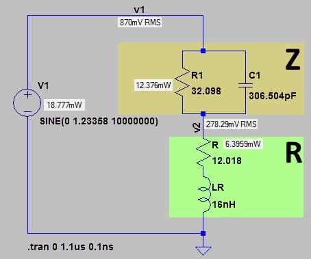 Using an oscilloscope to measure R, X, VSWR and power